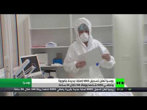 شاهد روسيا تُسجل 6 آلاف و65 إصابة جديدة بـكورونا
